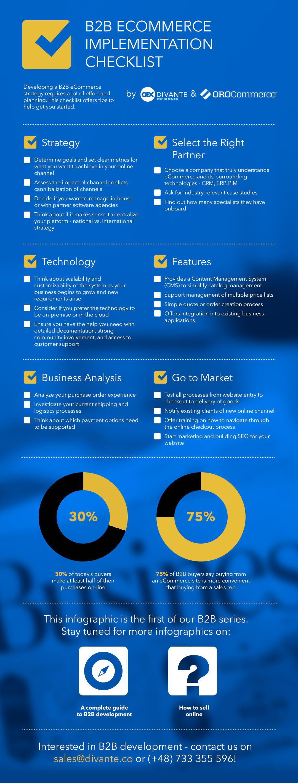 B2B eCommerce Implementation Checklist