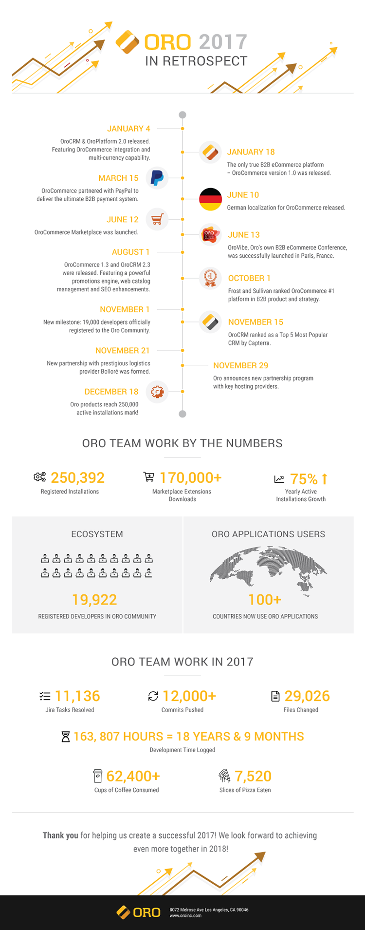 infographic-2017-EOY-final-750