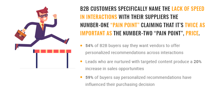 B2B-ecommerce-benefits-8