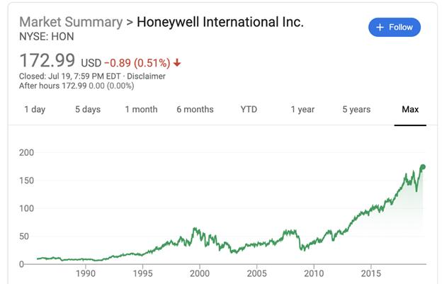 Honeywell Digital Transformation