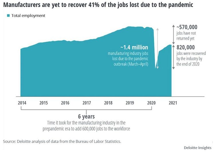 pandemic-jobs-lost
