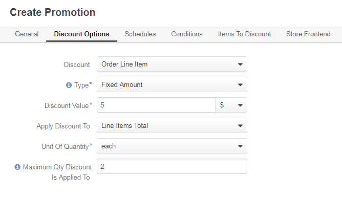 The illustration of the discount options for order line items