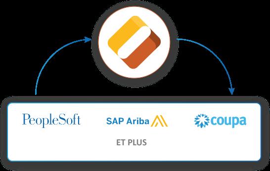 Connect-into-eProcurement-Platform-FR
