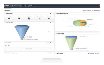 OroCRM is the most flexible, feature-rich CRM