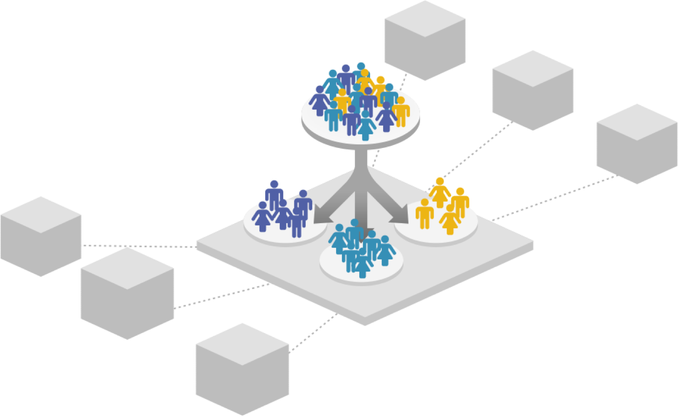 OroCRM Customer Segmentation