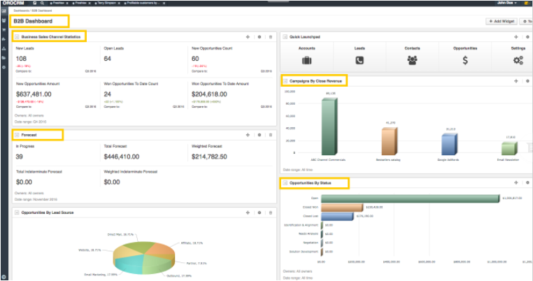 Oro b2b sales dashboard