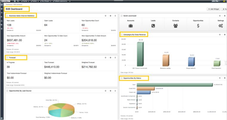 Oro b2b sales dashboard