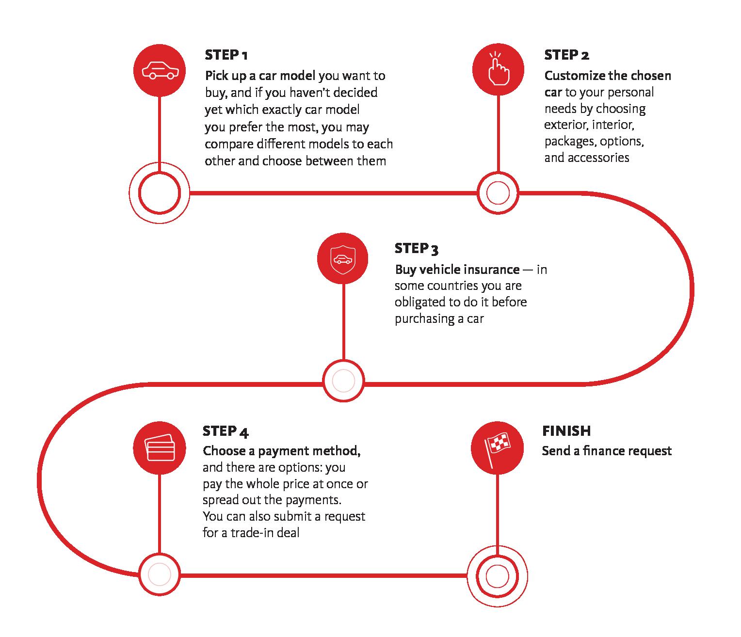 OroCRM_scheme[1]