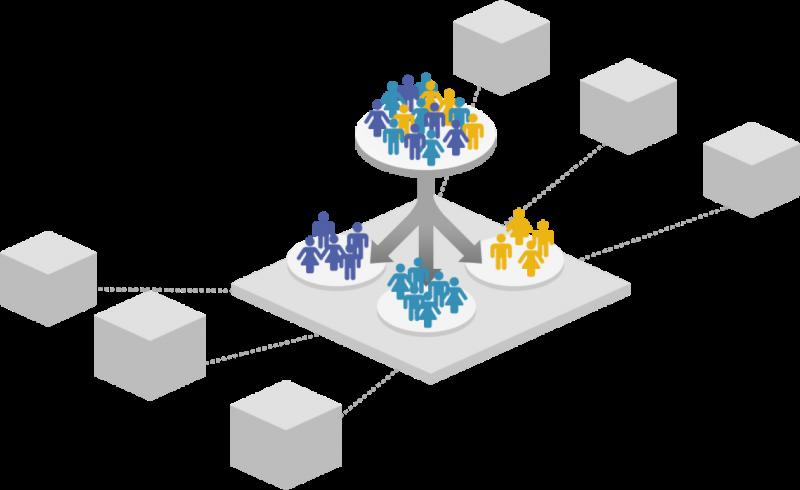 OroCRM Customer Segmentation