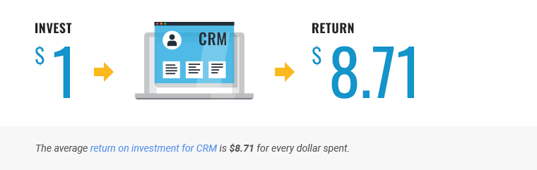benefits-of-a-crm-1-1-760x241