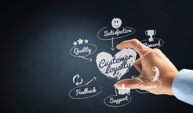b2b customer loyalty program
