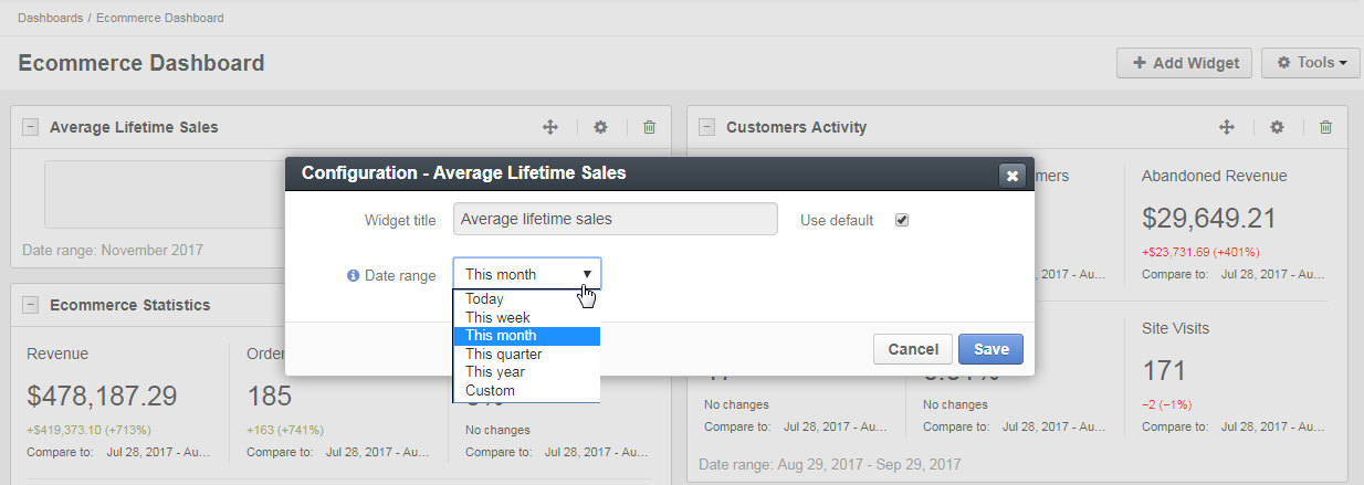 Average lifetime sales widget configuration