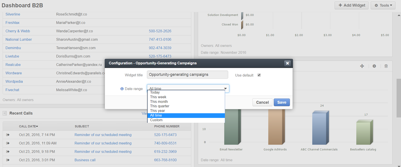 Opportunity generating campaigns widget configuration