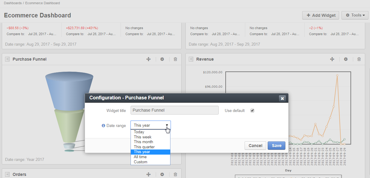 Purchase funnel widget configuration