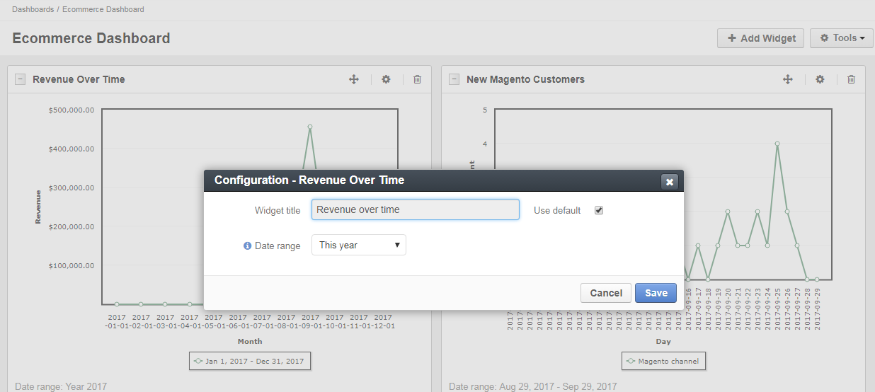 Revenue over time widget configuration