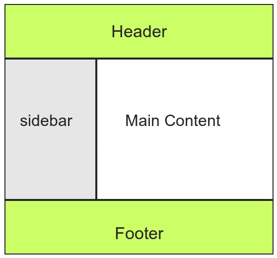 Page layout structure example