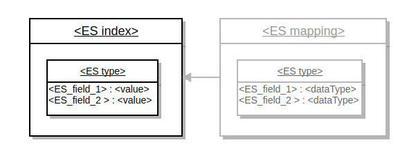 ../../../_images/op_structure_search_elastic.png
